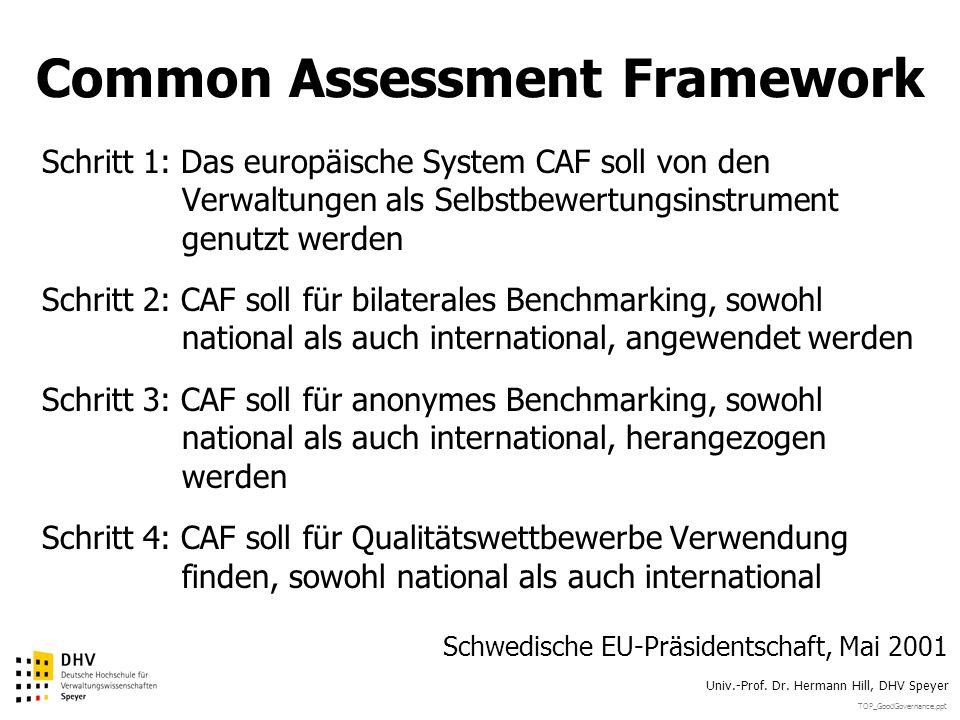 TOP_GoodGovernance.ppt Univ.-Prof. Dr. Hermann Hill, DHV Speyer Common Assessment Framework Schritt 1: Das europäische System CAF soll von den Verwalt