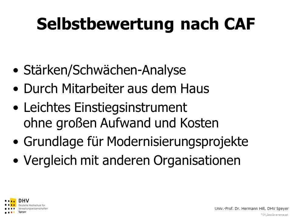 TOP_GoodGovernance.ppt Univ.-Prof. Dr. Hermann Hill, DHV Speyer Selbstbewertung nach CAF Stärken/Schwächen-Analyse Durch Mitarbeiter aus dem Haus Leic