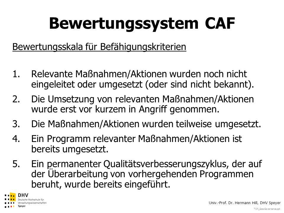 TOP_GoodGovernance.ppt Univ.-Prof. Dr. Hermann Hill, DHV Speyer Bewertungssystem CAF Bewertungsskala für Befähigungskriterien 1.Relevante Maßnahmen/Ak