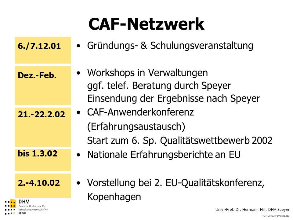TOP_GoodGovernance.ppt Univ.-Prof. Dr. Hermann Hill, DHV Speyer CAF-Netzwerk Gründungs- & Schulungsveranstaltung Workshops in Verwaltungen ggf. telef.