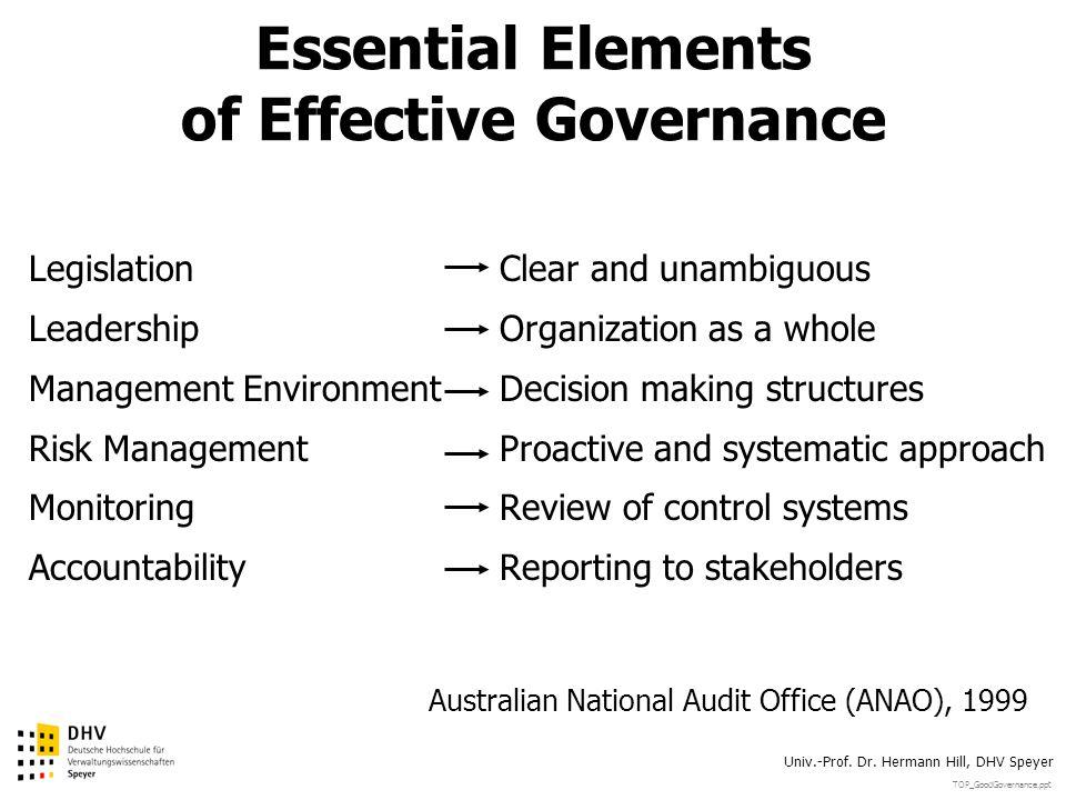 TOP_GoodGovernance.ppt Univ.-Prof. Dr. Hermann Hill, DHV Speyer Essential Elements of Effective Governance Legislation Leadership Management Environme