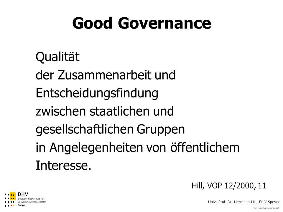 TOP_GoodGovernance.ppt Univ.-Prof. Dr. Hermann Hill, DHV Speyer Good Governance Qualität der Zusammenarbeit und Entscheidungsfindung zwischen staatlic
