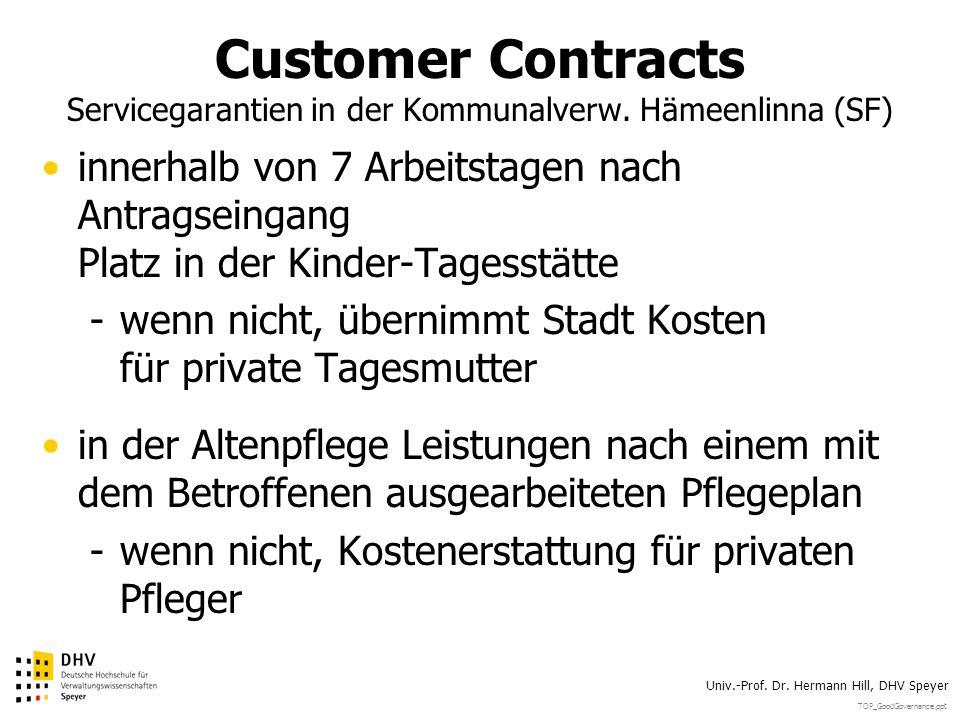 TOP_GoodGovernance.ppt Univ.-Prof. Dr. Hermann Hill, DHV Speyer Customer Contracts Servicegarantien in der Kommunalverw. Hämeenlinna (SF) innerhalb vo