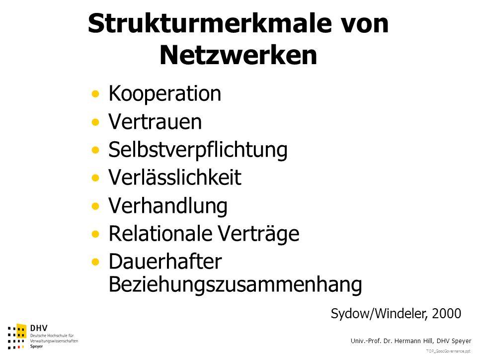 TOP_GoodGovernance.ppt Univ.-Prof. Dr. Hermann Hill, DHV Speyer Strukturmerkmale von Netzwerken Kooperation Vertrauen Selbstverpflichtung Verlässlichk