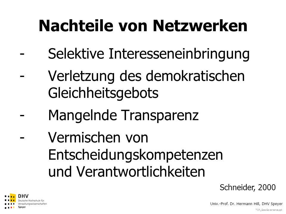 TOP_GoodGovernance.ppt Univ.-Prof. Dr. Hermann Hill, DHV Speyer Nachteile von Netzwerken -Selektive Interesseneinbringung -Verletzung des demokratisch