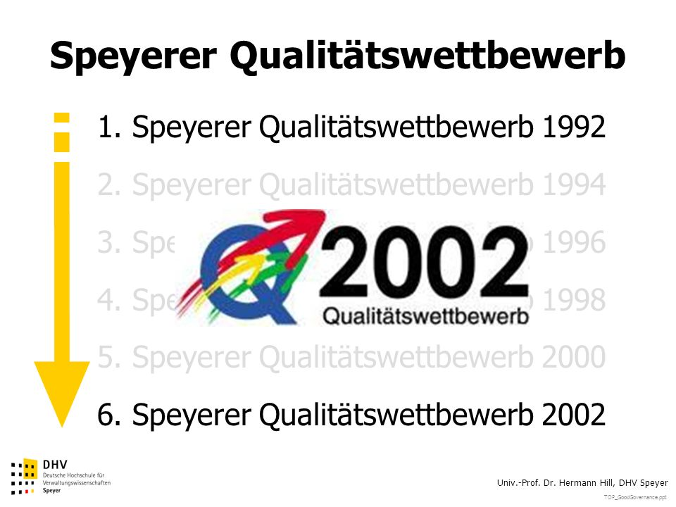 TOP_GoodGovernance.ppt Univ.-Prof. Dr. Hermann Hill, DHV Speyer Speyerer Qualitätswettbewerb 1. Speyerer Qualitätswettbewerb 1992 2. Speyerer Qualität