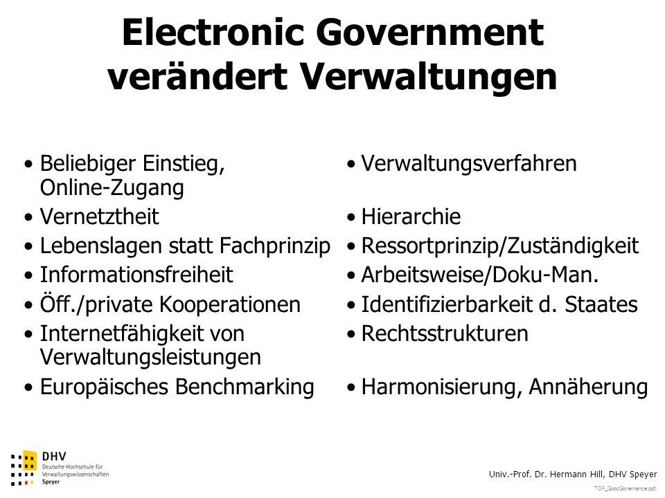 TOP_GoodGovernance.ppt Univ.-Prof. Dr. Hermann Hill, DHV Speyer Electronic Government verändert Verwaltungen Beliebiger Einstieg, Online-Zugang Vernet