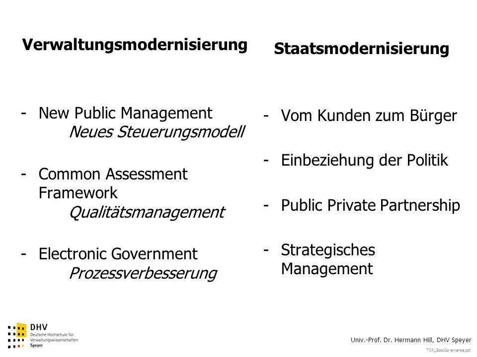 TOP_GoodGovernance.ppt Univ.-Prof. Dr. Hermann Hill, DHV Speyer Verwaltungsmodernisierung -New Public Management Neues Steuerungsmodell -Common Assess