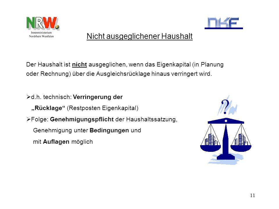 12 Haushaltssicherungskonzept Voraussetzungen für ein HSK (§ 76 Abs.