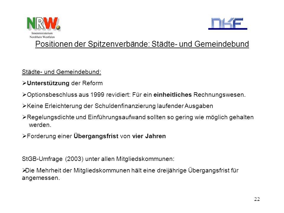 22 Positionen der Spitzenverbände: Städte- und Gemeindebund Städte- und Gemeindebund: Unterstützung der Reform Optionsbeschluss aus 1999 revidiert: Fü