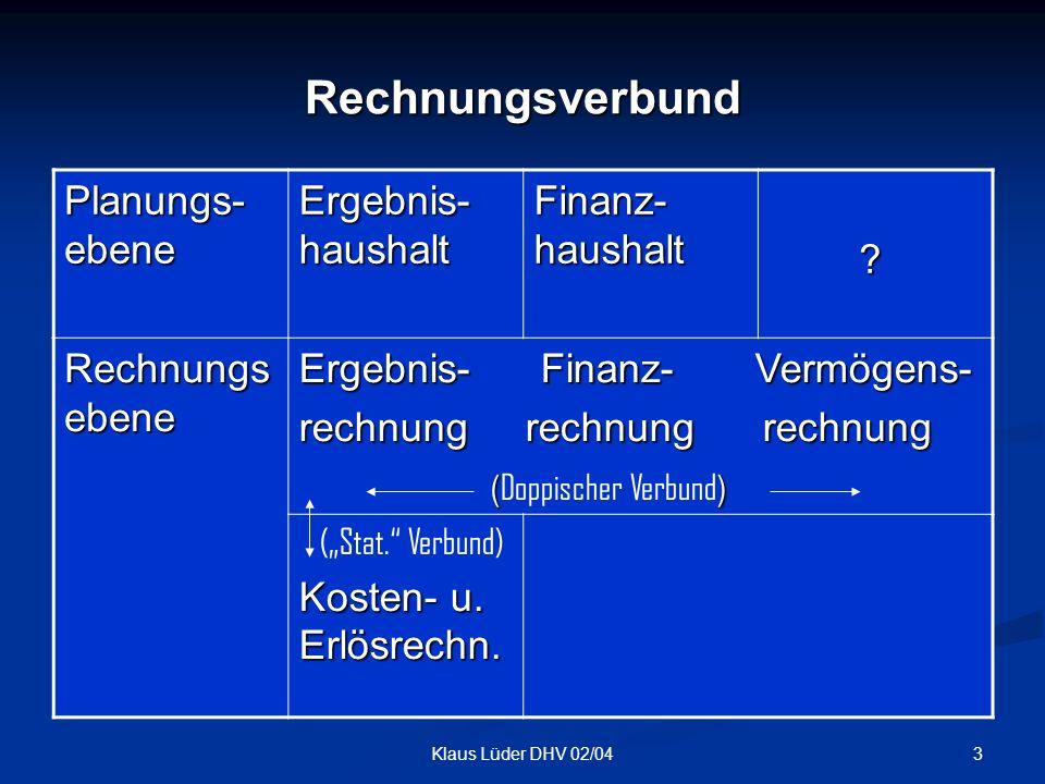 3Klaus Lüder DHV 02/04 Rechnungsverbund Planungs- ebene Ergebnis- haushalt Finanz- haushalt ? Rechnungs ebene Ergebnis- Finanz- Vermögens- rechnung re