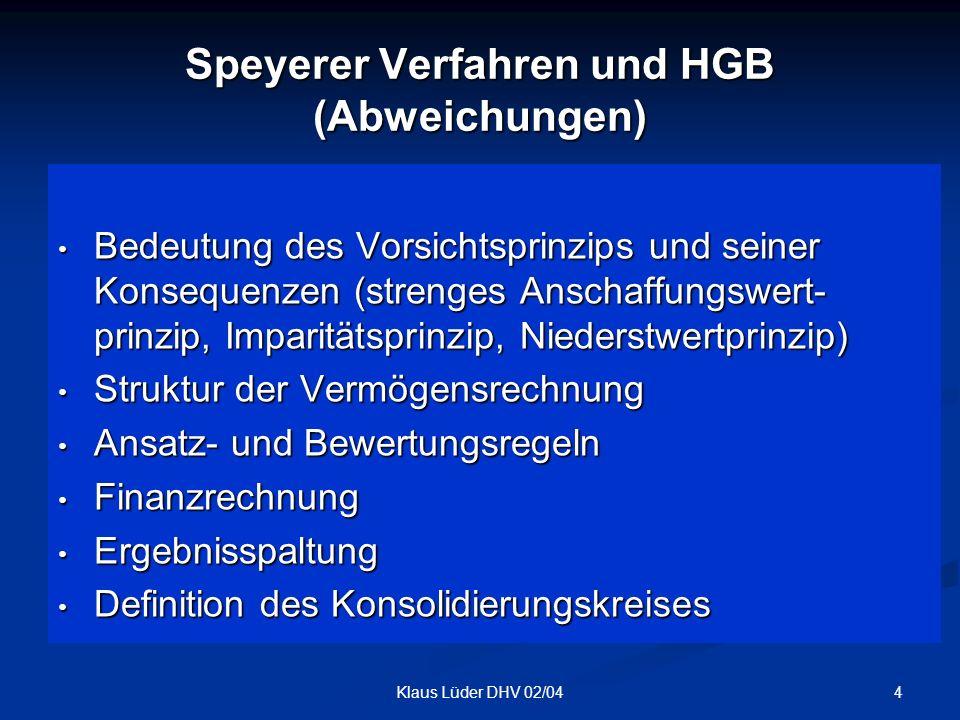 4Klaus Lüder DHV 02/04 Speyerer Verfahren und HGB (Abweichungen) Bedeutung des Vorsichtsprinzips und seiner Konsequenzen (strenges Anschaffungswert- p