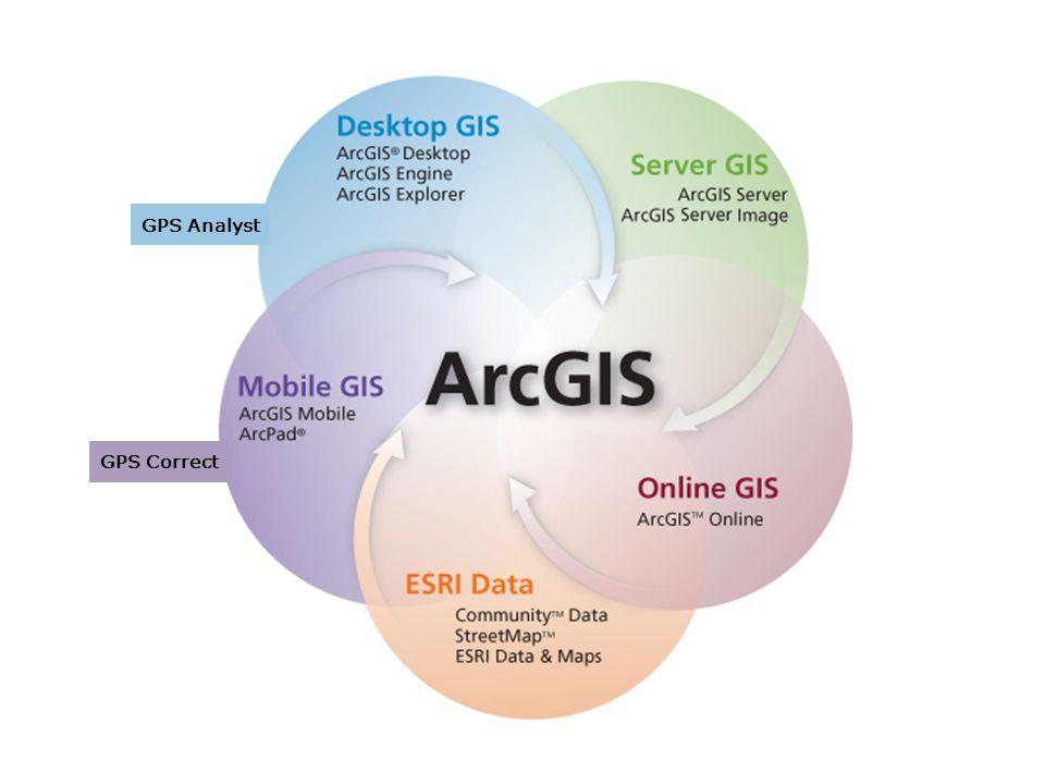 GPS Correct GPS Analyst