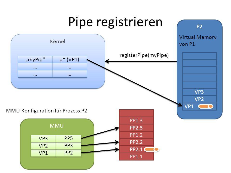 Pipe registrieren Kernel P2 VP1 VP2 VP3 Virtual Memory von P1 myPip … … … … p* (VP1) … … … … registerPipe(myPipe) MMU-Konfiguration für Prozess P2 PP1.1 PP2.1 PP2.2 PP1.2 PP2.3 PP1.3 MMU VP1 VP2 VP3 PP2 PP3 PP5