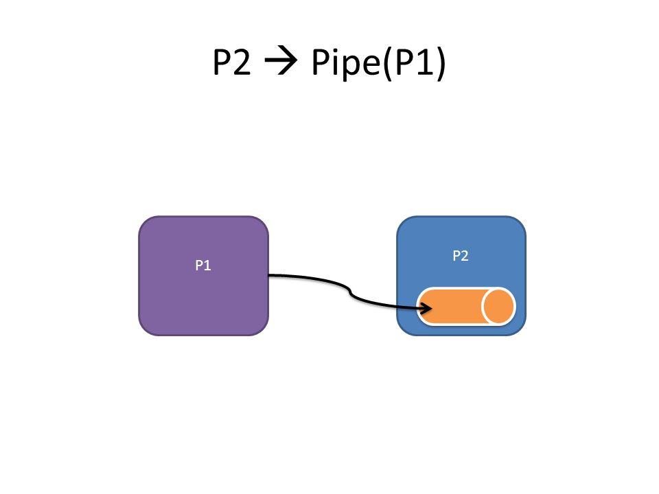 P2 Pipe(P1) P1 P2