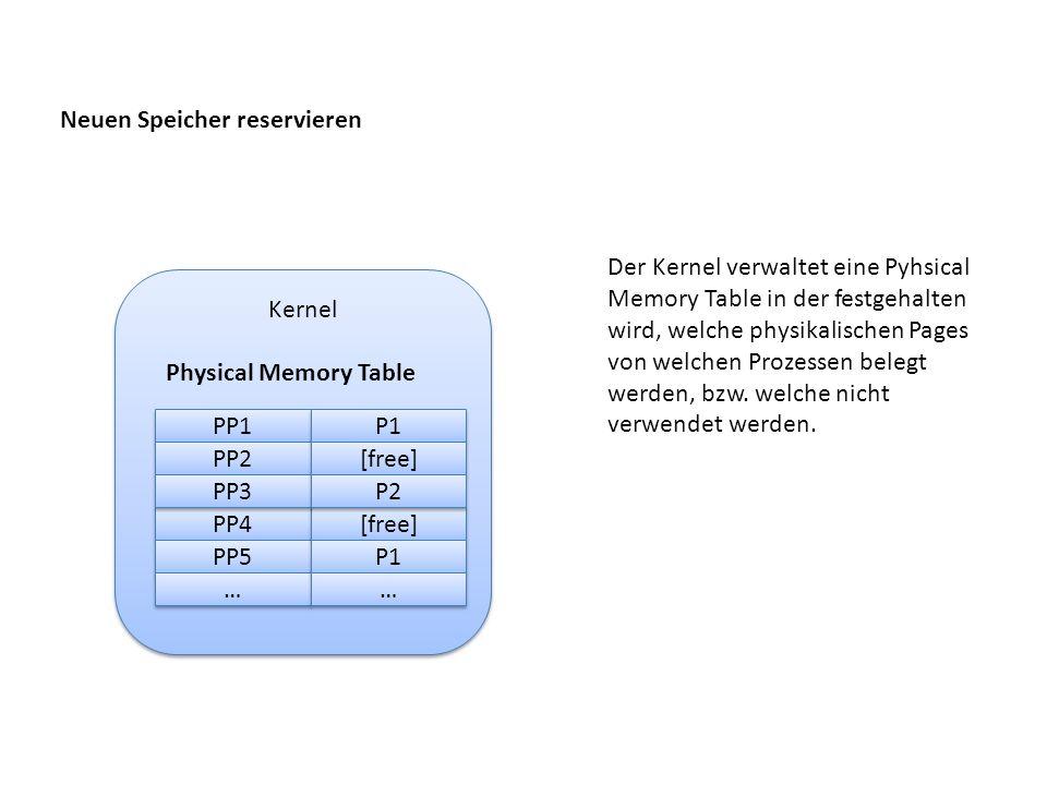 Neuen Speicher reservieren Kernel PP4 PP5 … … [free] P1 … … PP1 PP2 PP3 P1 [free] P2 Physical Memory Table Der Kernel verwaltet eine Pyhsical Memory Table in der festgehalten wird, welche physikalischen Pages von welchen Prozessen belegt werden, bzw.