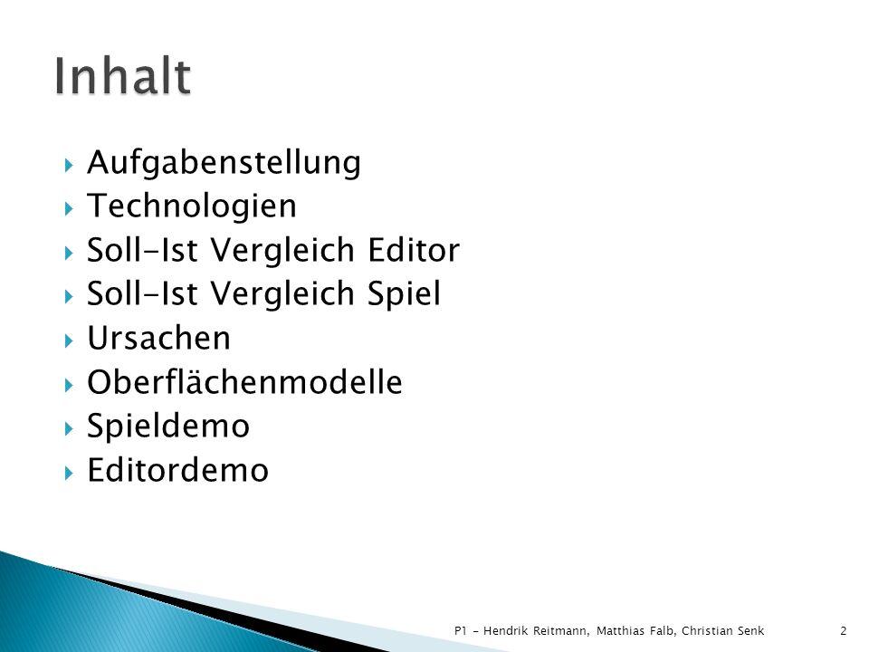 Aufgabenstellung Technologien Soll-Ist Vergleich Editor Soll-Ist Vergleich Spiel Ursachen Oberflächenmodelle Spieldemo Editordemo 2P1 - Hendrik Reitmann, Matthias Falb, Christian Senk