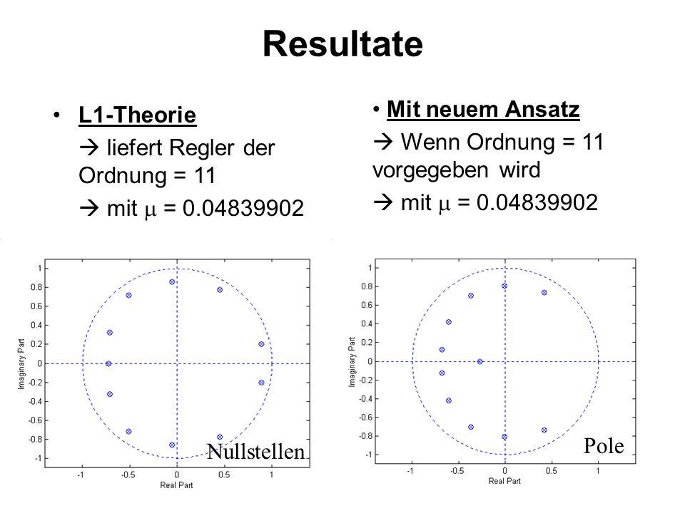 Vergleich: u(k) beschränkt und unbeschränkt Regler- Ordnung 123456 x0.049010.042080.037120.034880.03350 Regler- Ordnung 789101112 xxx0.052310.048400.0