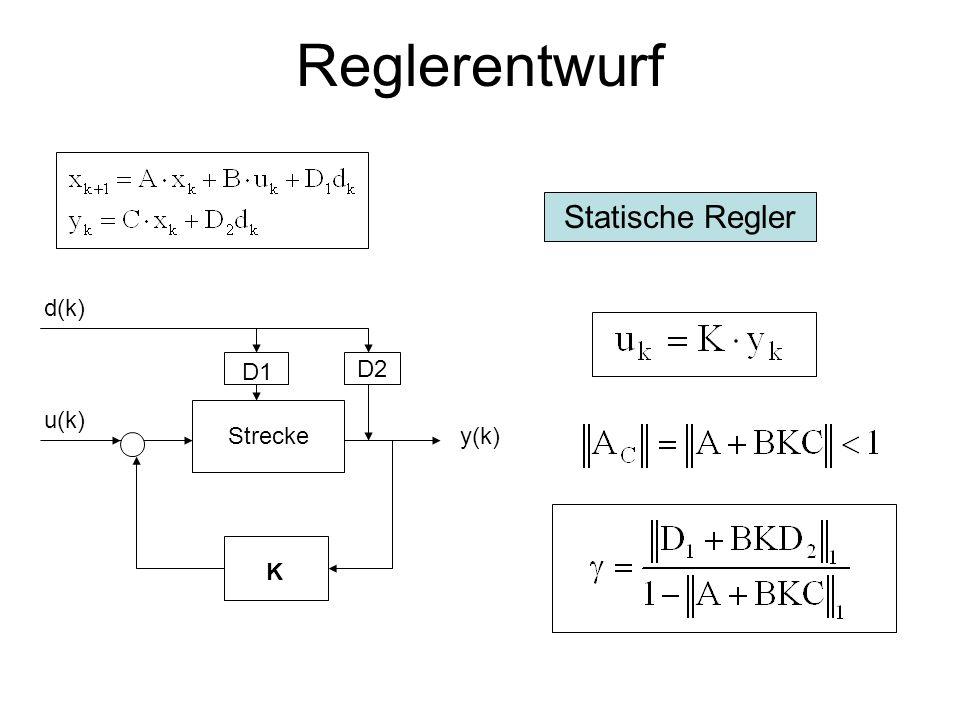 Reglerentwurf Statische ReglerDynamische Regler