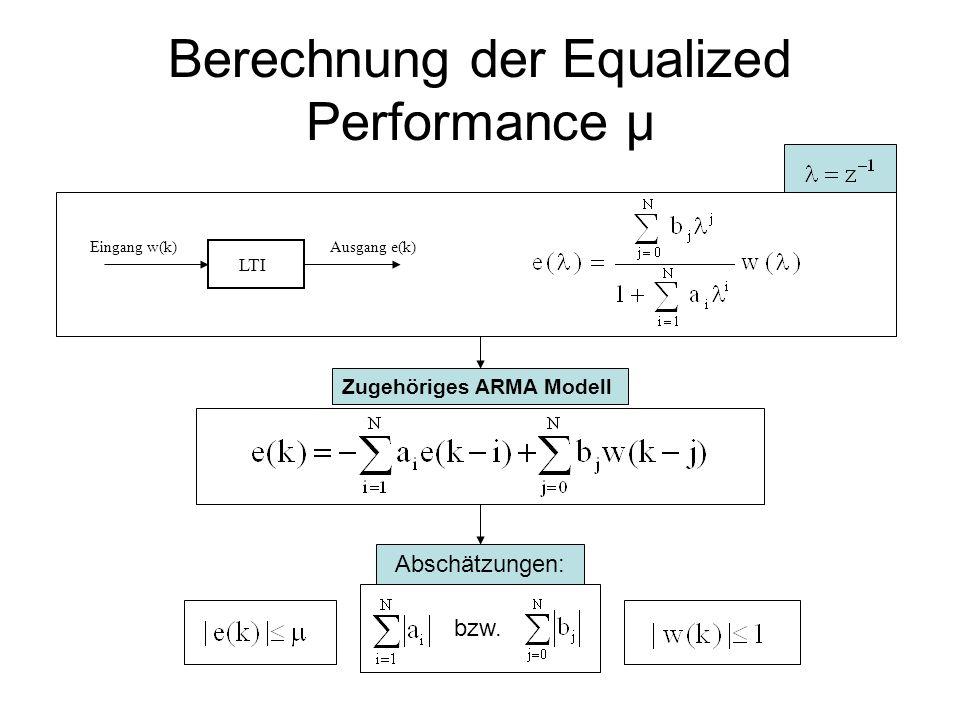 Berechnung der Equalized Performance μ Eingang w(k) LTI Ausgang e(k) Abschätzungen: bzw.