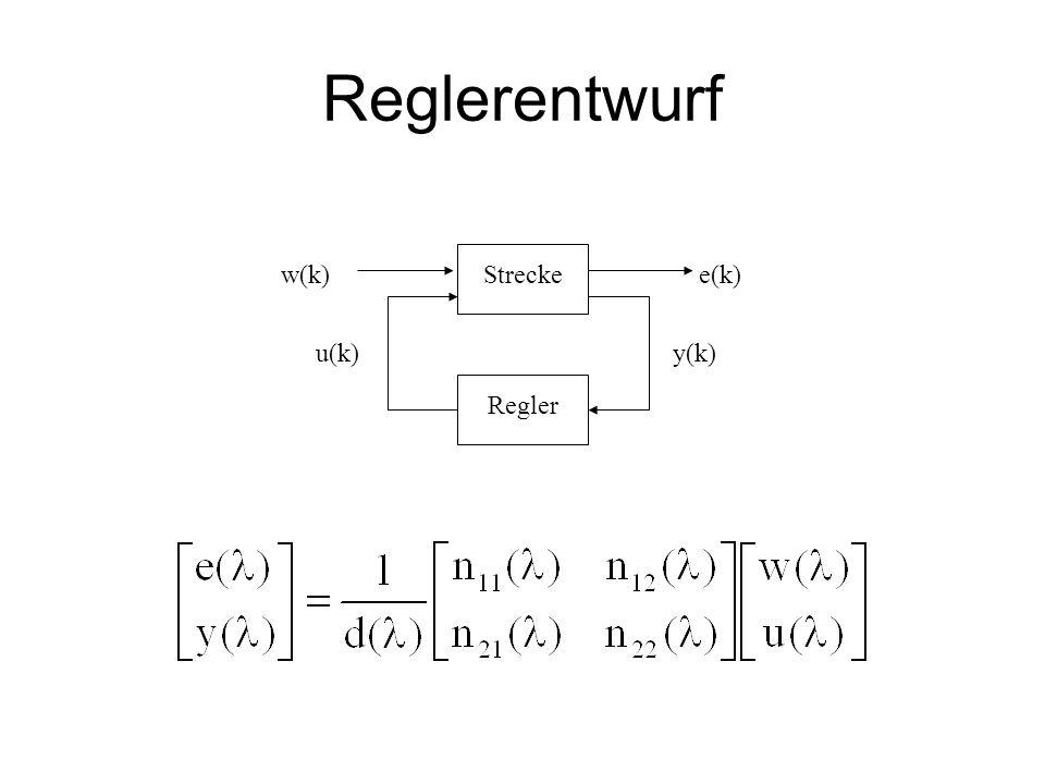 Superstabilität 1. superstabilisieren 2. minimieren Idee für den Reglerentwurf: Superstabiles Systeme: Wenn Nennerpolynom superstabil ist ! Superstabi