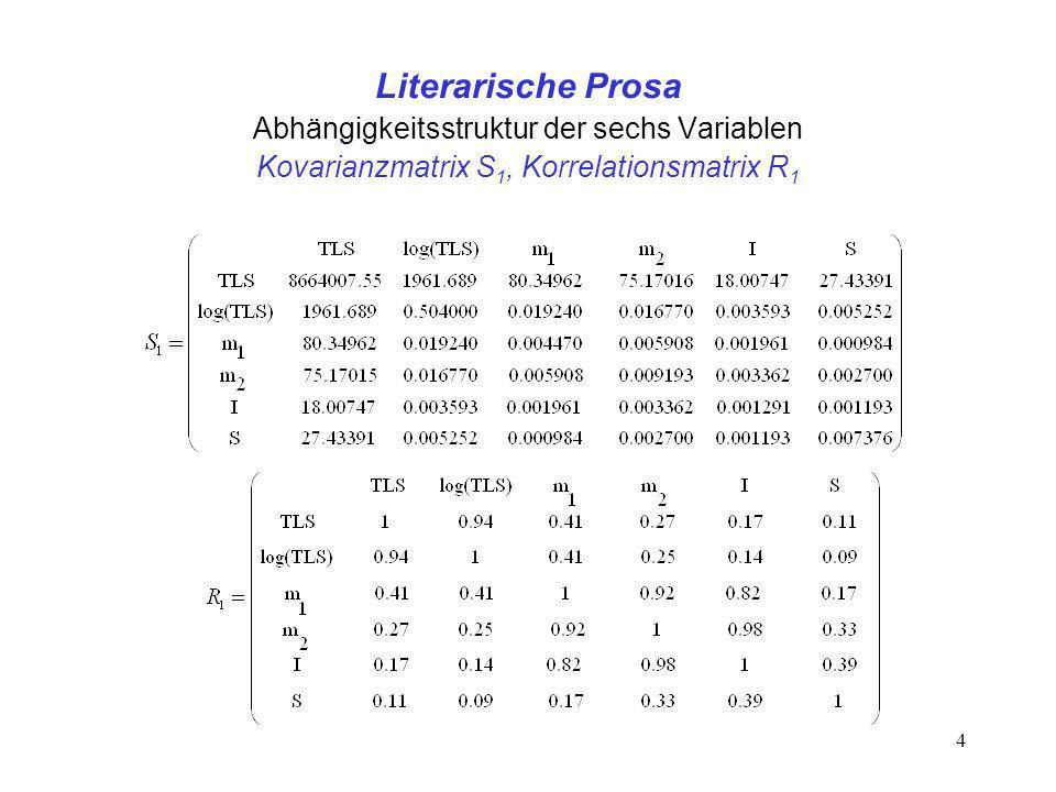 4 Literarische Prosa Abhängigkeitsstruktur der sechs Variablen Kovarianzmatrix S 1, Korrelationsmatrix R 1
