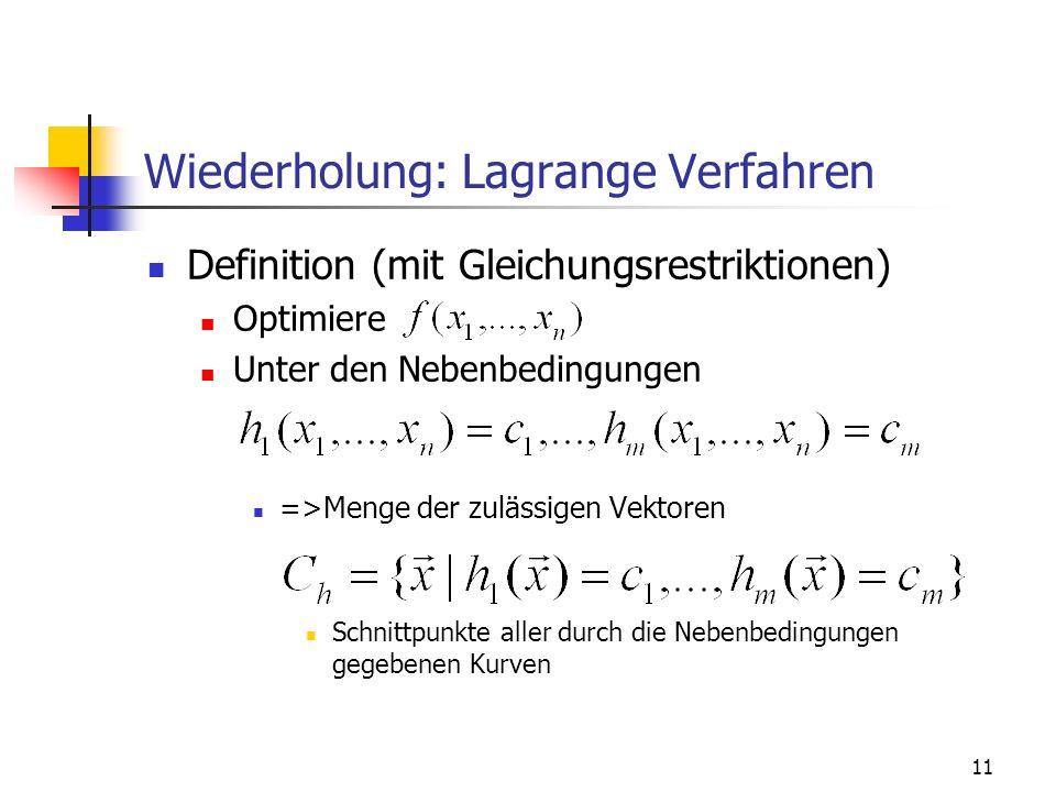 11 Wiederholung: Lagrange Verfahren Definition (mit Gleichungsrestriktionen) Optimiere Unter den Nebenbedingungen =>Menge der zulässigen Vektoren Schnittpunkte aller durch die Nebenbedingungen gegebenen Kurven