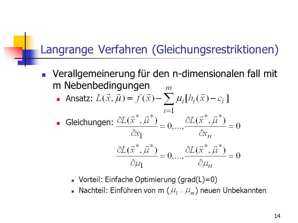 14 Langrange Verfahren (Gleichungsrestriktionen) Verallgemeinerung für den n-dimensionalen fall mit m Nebenbedingungen Ansatz: Gleichungen: Vorteil: Einfache Optimierung (grad(L)=0) Nachteil: Einführen von m ( ) neuen Unbekannten