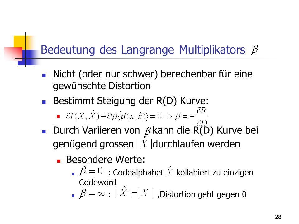 28 Bedeutung des Langrange Multiplikators Nicht (oder nur schwer) berechenbar für eine gewünschte Distortion Bestimmt Steigung der R(D) Kurve: Durch Variieren von kann die R(D) Kurve bei genügend grossen durchlaufen werden Besondere Werte: : Codealphabet kollabiert zu einzigen Codeword :,Distortion geht gegen 0