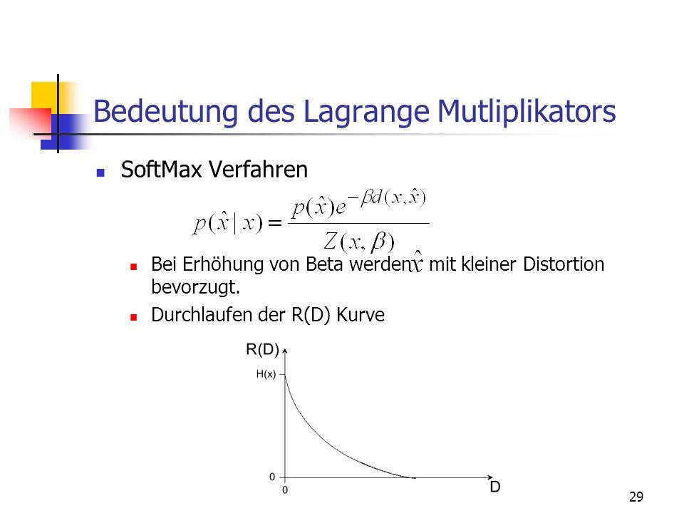 29 Bedeutung des Lagrange Mutliplikators SoftMax Verfahren Bei Erhöhung von Beta werden mit kleiner Distortion bevorzugt.