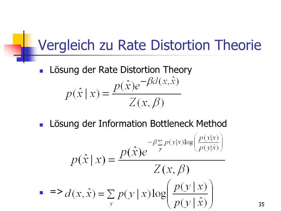 35 Vergleich zu Rate Distortion Theorie Lösung der Rate Distortion Theory Lösung der Information Bottleneck Method =>