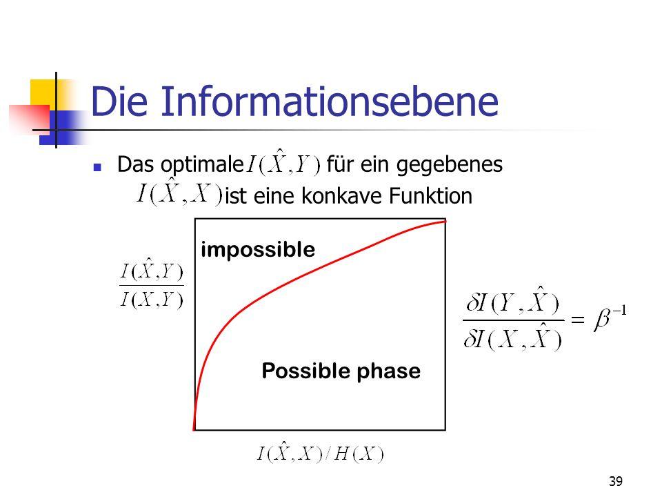 39 Die Informationsebene Das optimale für ein gegebenes ist eine konkave Funktion Possible phase impossible