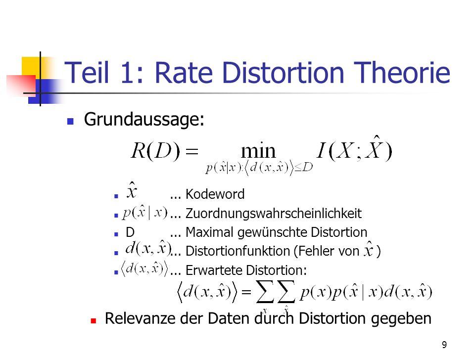 30 Zusammenfassung: Rate Distortion Theorie Liefert Optimale Rate für gegebene Distortion Distortion Funktion FREI wählbar Blahut-Arimoto Algorithmus: Durchlaufen der R(D) Funktion mittels des Lagrange Multiplikators.