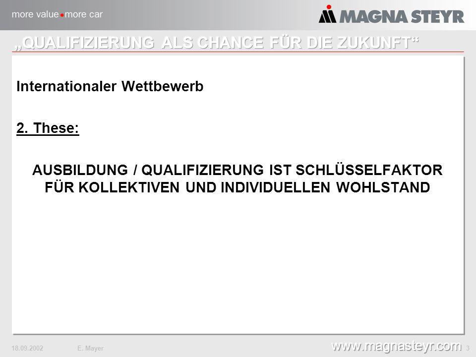 18.09.2002E. Mayer 3 www.magnasteyr.com Internationaler Wettbewerb 2.