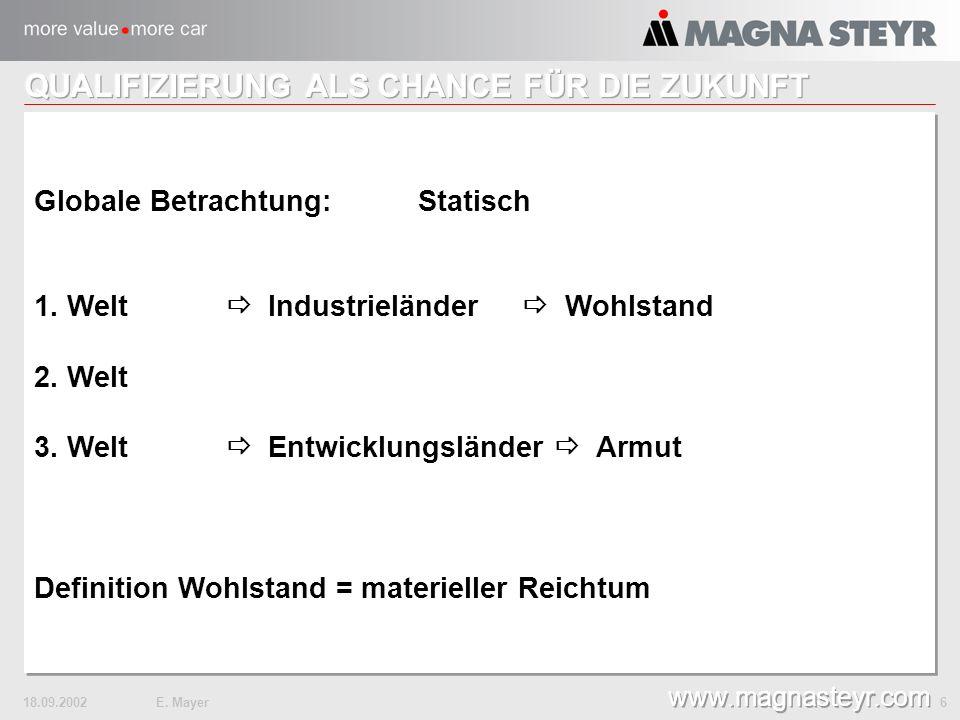 18.09.2002E. Mayer 6 www.magnasteyr.com Globale Betrachtung:Statisch 1.