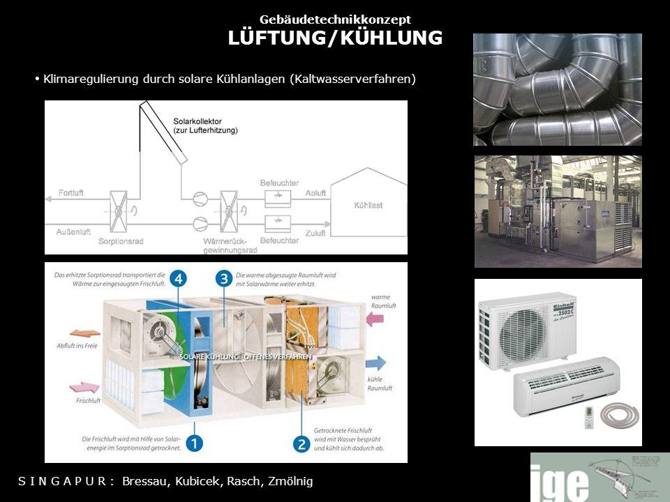Gebäudetechnikkonzept LÜFTUNG/KÜHLUNG Klimaregulierung durch solare Kühlanlagen (Kaltwasserverfahren) S I N G A P U R : Bressau, Kubicek, Rasch, Zmöln
