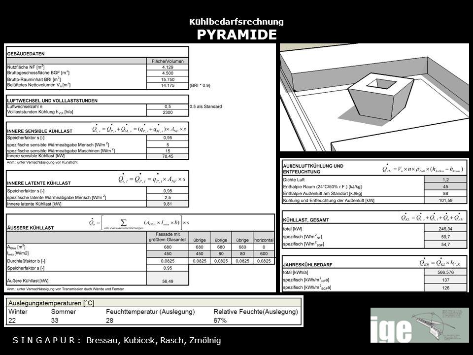 Kühlbedarfsrechnung PYRAMIDE S I N G A P U R : Bressau, Kubicek, Rasch, Zmölnig