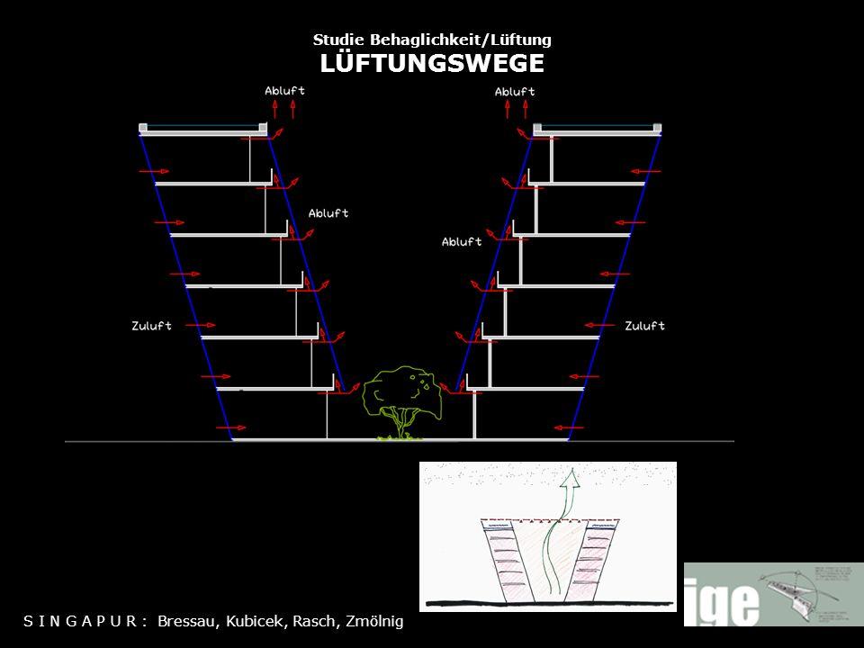 Studie Behaglichkeit/Lüftung LÜFTUNGSWEGE S I N G A P U R : Bressau, Kubicek, Rasch, Zmölnig