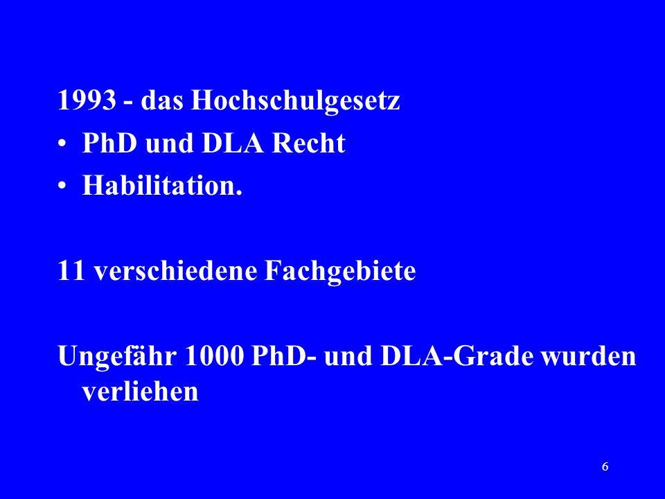 6 1993 - das Hochschulgesetz PhD und DLA Recht Habilitation. 11 verschiedene Fachgebiete Ungefähr 1000 PhD- und DLA-Grade wurden verliehen