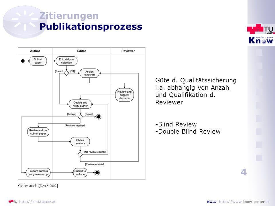 4 http://www.know-center.athttp://kmi.tugraz.at Zitierungen Publikationsprozess Güte d.
