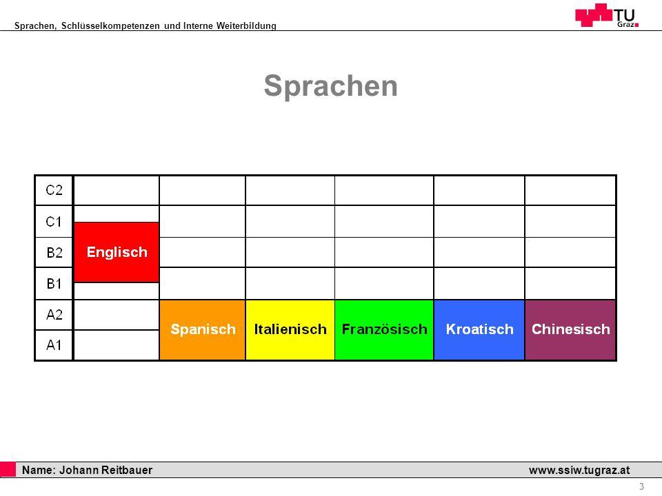 Sprachen, Schlüsselkompetenzen und Interne Weiterbildung Professor Horst Cerjak, 19.12.2005 3 Name: Johann Reitbauer www.ssiw.tugraz.at Sprachen