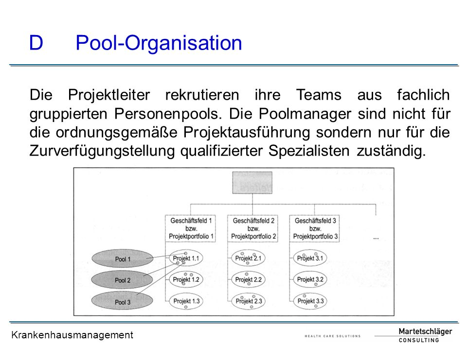 Krankenhausmanagement DPool-Organisation Die Projektleiter rekrutieren ihre Teams aus fachlich gruppierten Personenpools. Die Poolmanager sind nicht f