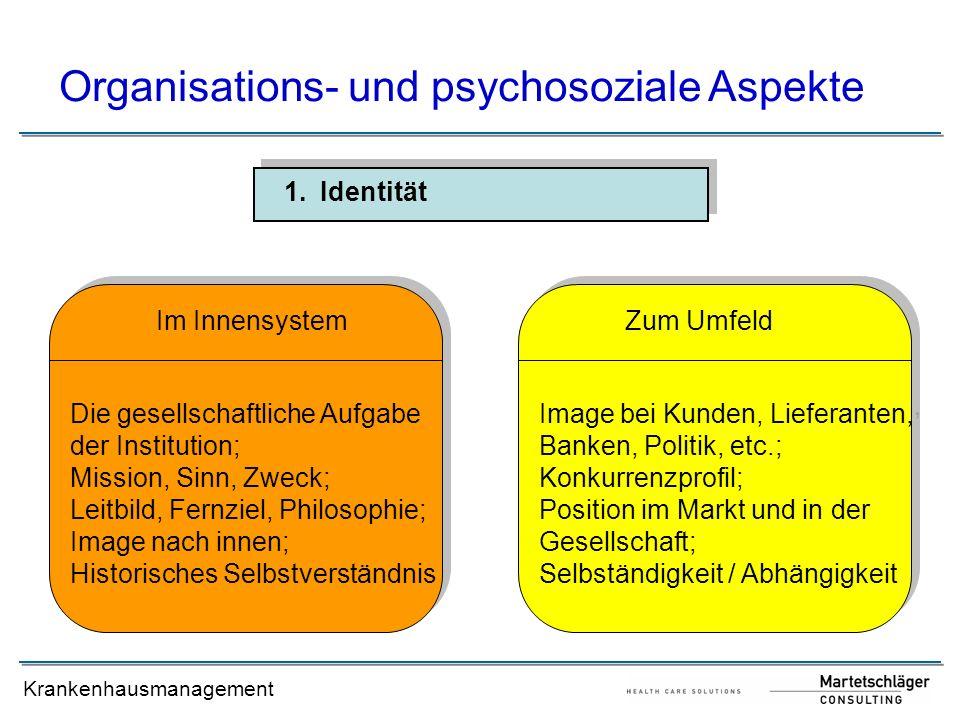 Krankenhausmanagement 1.Identität Organisations- und psychosoziale Aspekte Die gesellschaftliche Aufgabe der Institution; Mission, Sinn, Zweck; Leitbi