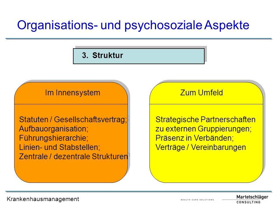 Krankenhausmanagement 3.Struktur Organisations- und psychosoziale Aspekte Statuten / Gesellschaftsvertrag; Aufbauorganisation; Führungshierarchie; Lin