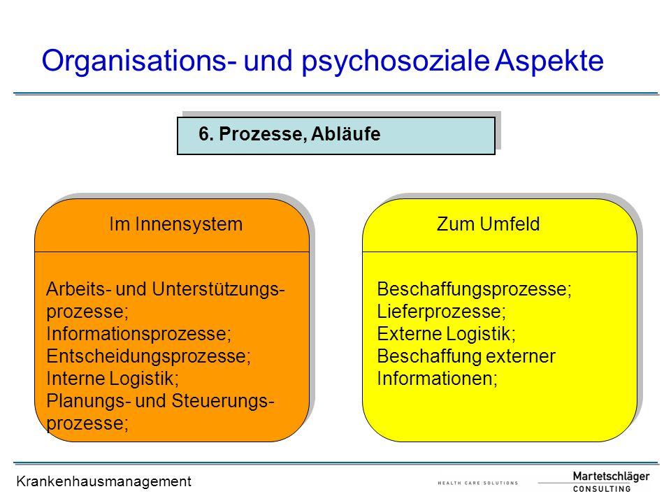 Krankenhausmanagement 6. Prozesse, Abläufe Organisations- und psychosoziale Aspekte Arbeits- und Unterstützungs- prozesse; Informationsprozesse; Entsc