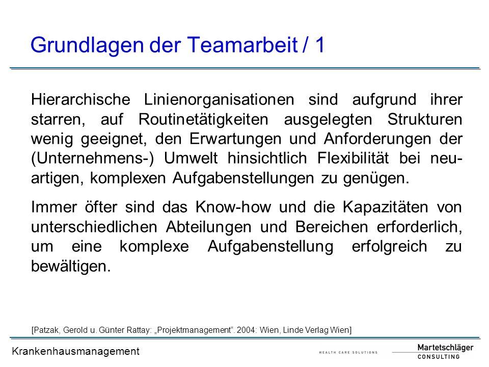 Krankenhausmanagement Grundlagen der Teamarbeit / 1 Hierarchische Linienorganisationen sind aufgrund ihrer starren, auf Routinetätigkeiten ausgelegten