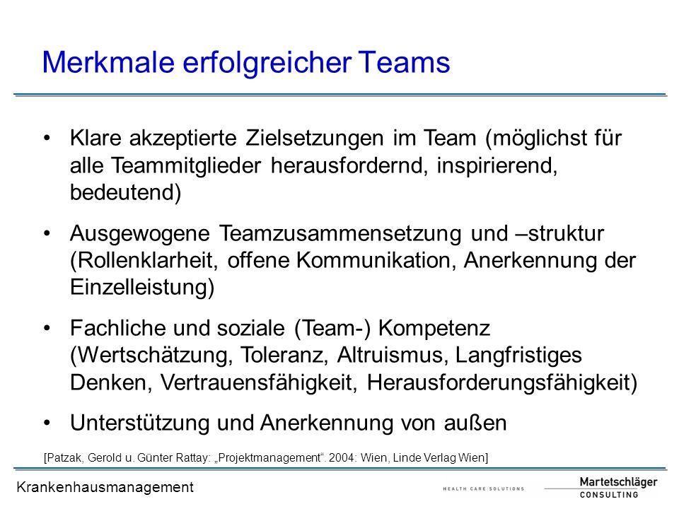 Krankenhausmanagement Merkmale erfolgreicher Teams Klare akzeptierte Zielsetzungen im Team (möglichst für alle Teammitglieder herausfordernd, inspirie