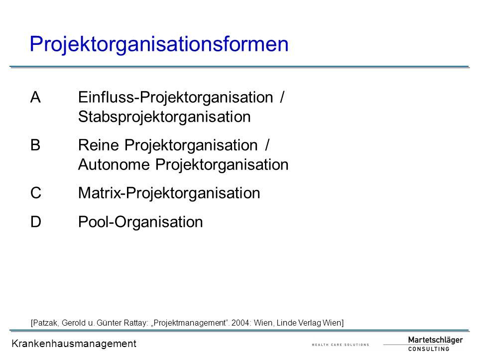 Krankenhausmanagement Projektorganisationsformen A Einfluss-Projektorganisation / Stabsprojektorganisation B Reine Projektorganisation / Autonome Proj