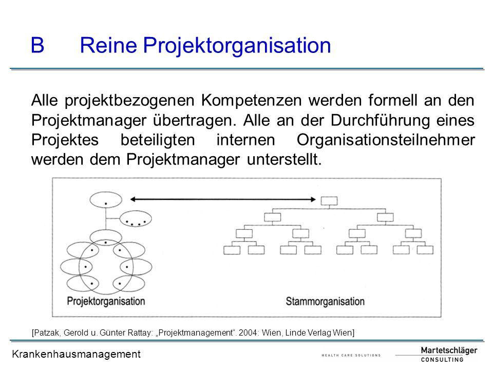 Krankenhausmanagement BReine Projektorganisation Alle projektbezogenen Kompetenzen werden formell an den Projektmanager übertragen. Alle an der Durchf