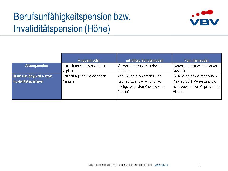 VBV-Pensionskasse AG - Jeder Zeit die richtige Lösung. www.vbv.at 16 Berufsunfähigkeitspension bzw. Invaliditätspension (Höhe)